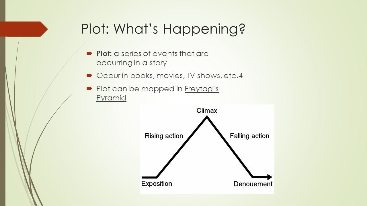 Journal entry free write 825 ppt download 3 plot whats happening ccuart Images