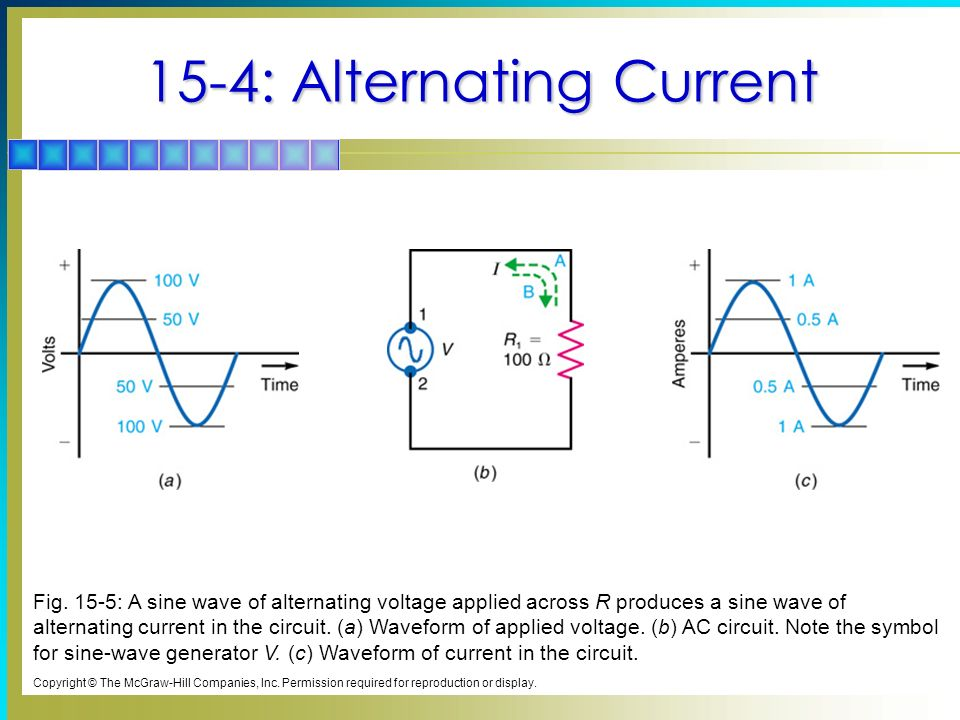 Alternating Voltage and Current - ppt video online download