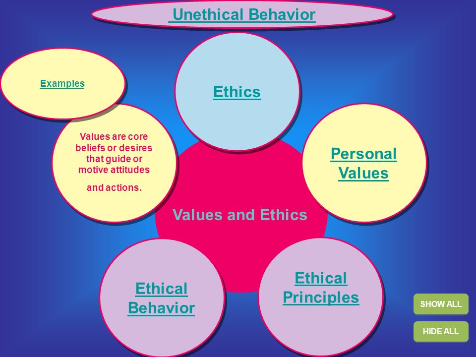 unethical behavior ethics personal values values values and ethics