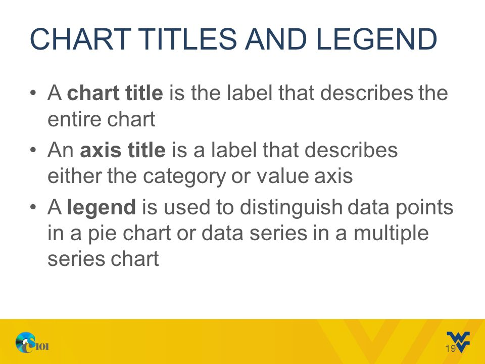 Excel Chapter Ppt Download