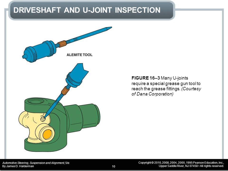 CHAPTER 16 Drive Axle Shaft and CV Joint Service - ppt video