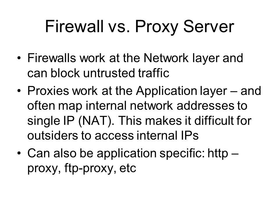 Ftp Proxy Server