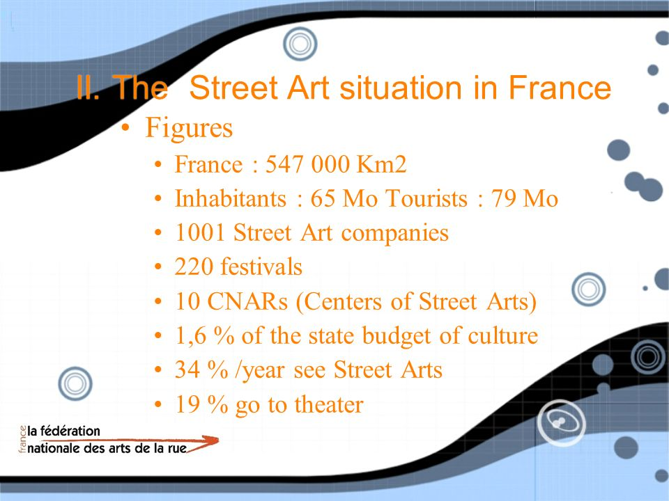 II. The Street Art situation in France