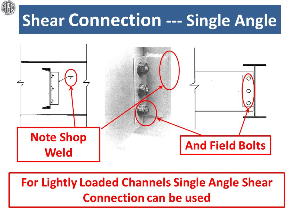 Moment Connection Requires Bolts Outside the Flanges - ppt video ...