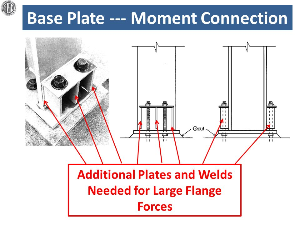 Moment Connection Requires Bolts Outside the Flanges - ppt video