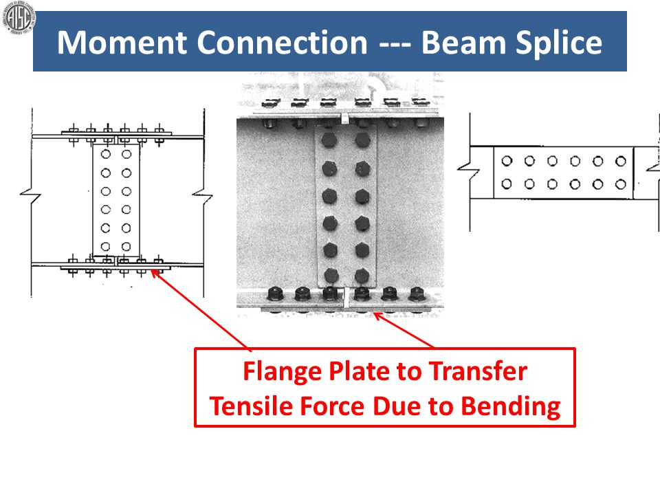 Moment Connection Requires Bolts Outside the Flanges - ppt