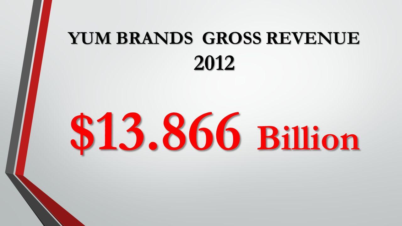 yum brands mission statement