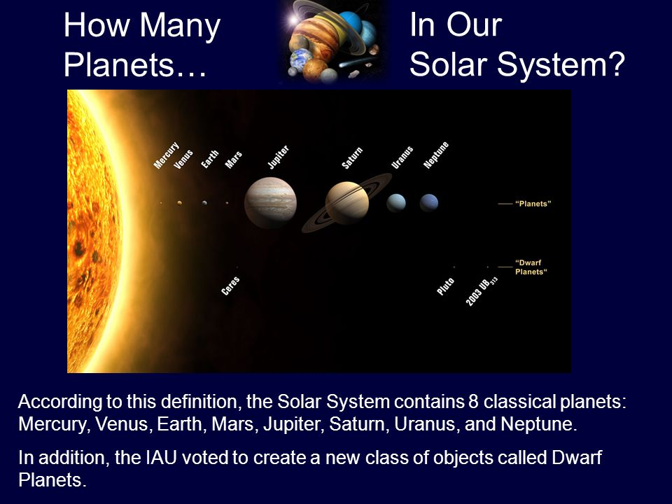 a description of saturn in planets on our solar system The sun is the star at the center of our solar system, about 150 million km from earth it contains 999% of all the mass in our solar system it travels once around the milky way galaxy in about 250 million years.