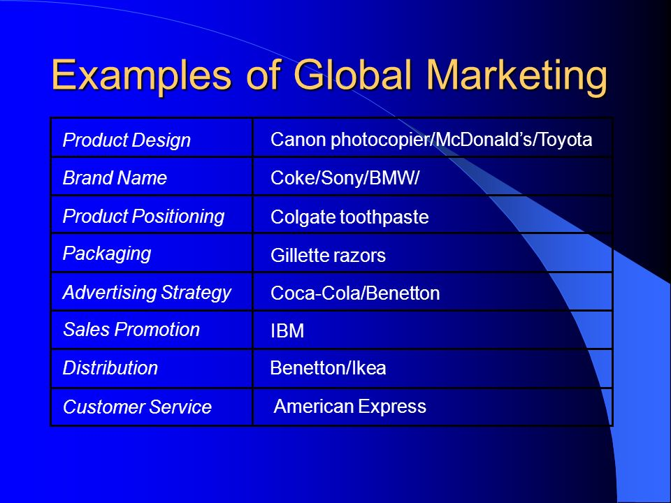 in what conditions is a global marketing strategy generally most successful They had also established their presence much earlier - they were there first thus, the newcomers must make sure that their products and promotional techniques are sensitive to cultural values of the people to leave a good impression of their branding.