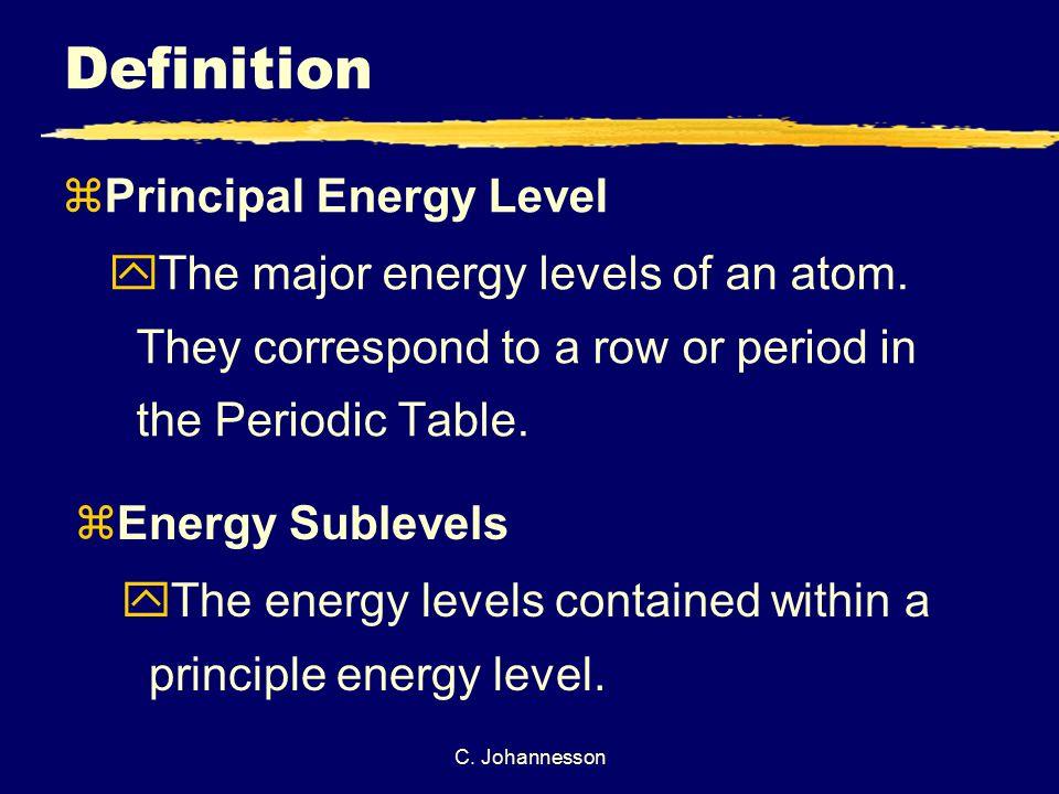 Iv Electron Configuration P 156 Ppt Download