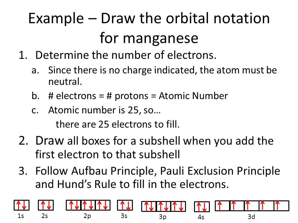 Orbital Notation Diagram Manganese Product Wiring Diagrams