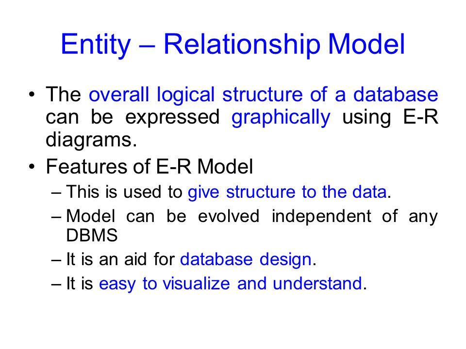 Er diagram dbms ppt diy enthusiasts wiring diagrams entity relationship model e r model ppt video online download rh slideplayer com er model dbms ppt ccuart Gallery