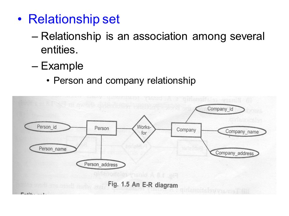 Entity relationship model e r model ppt video online download 7 relationship ccuart Choice Image
