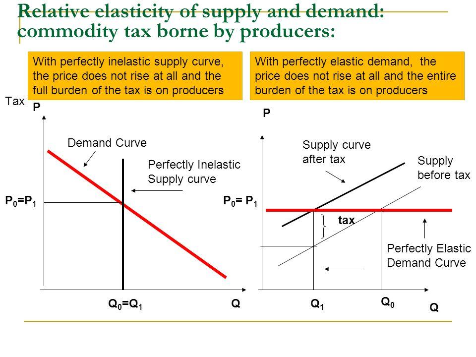 The Theory Of Taxation Stiglitz Ch 17 18 19 Gruber Ch Ppt