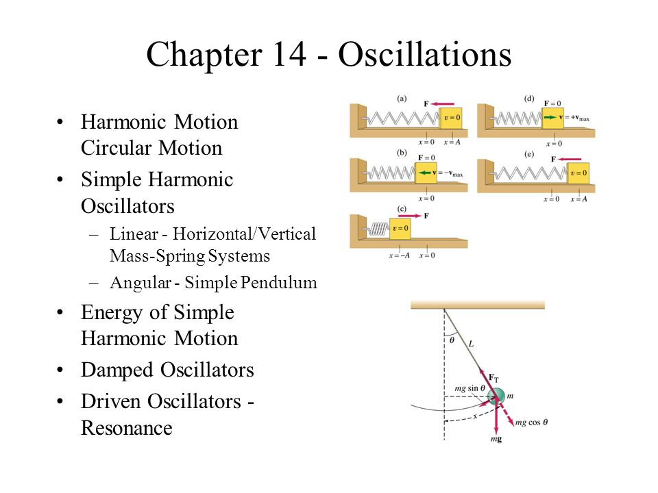 Chapter 14 - Oscillations - ppt download
