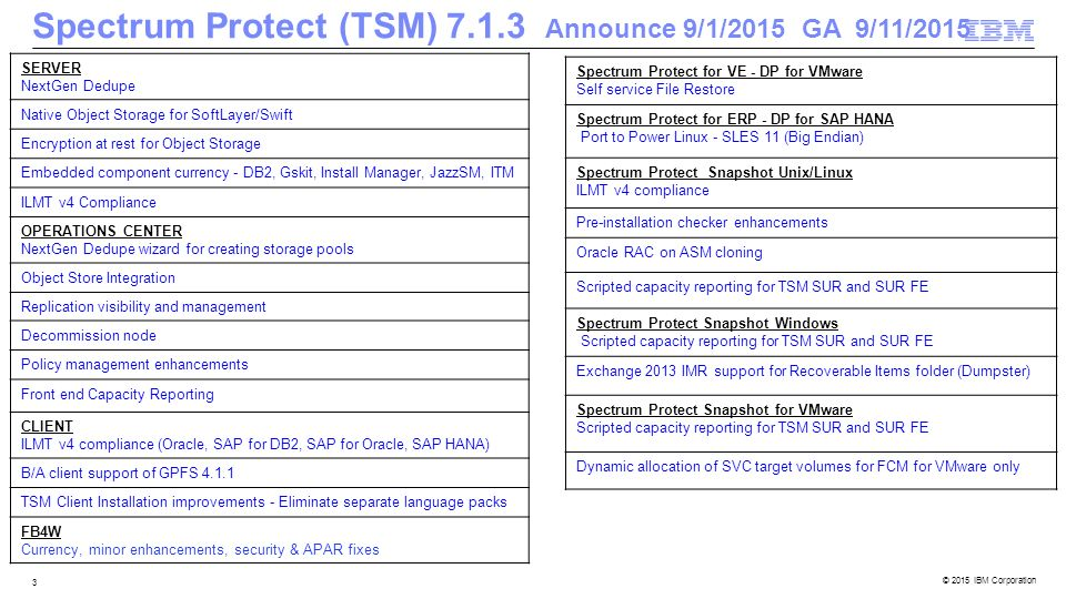 Spectrum Protect For Virtual Environments Spectrum Protect