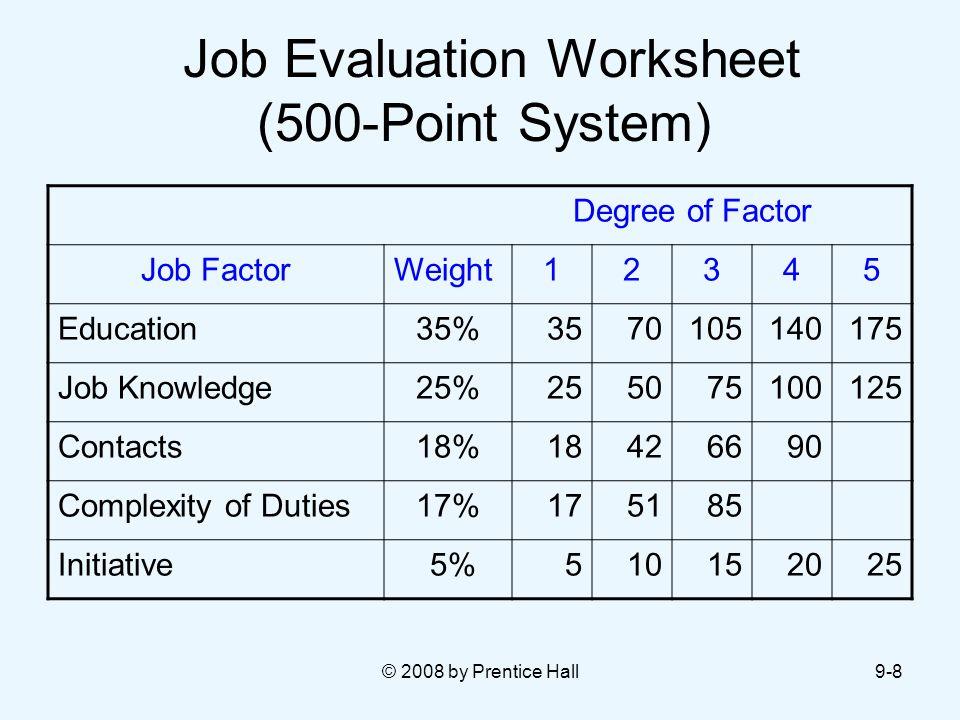 Original furthermore Original together with Job Evaluation Worksheet Point System further Times Table Skip Counting Worksheet besides Sc. on number 8 worksheet