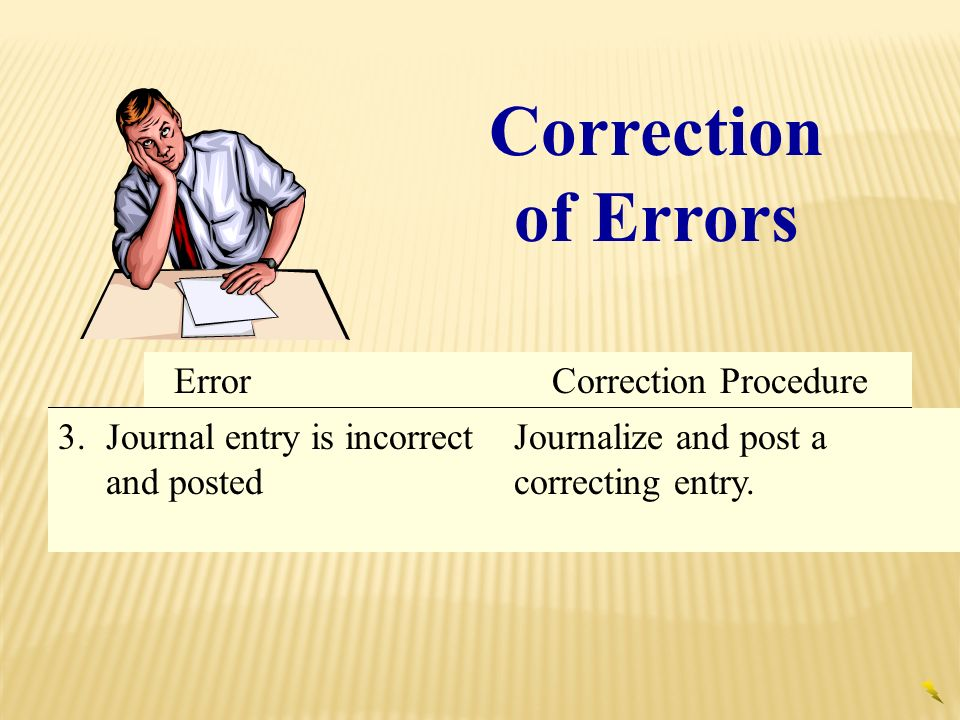 Correction of Errors Journal entry is incorrect Journalize and post a