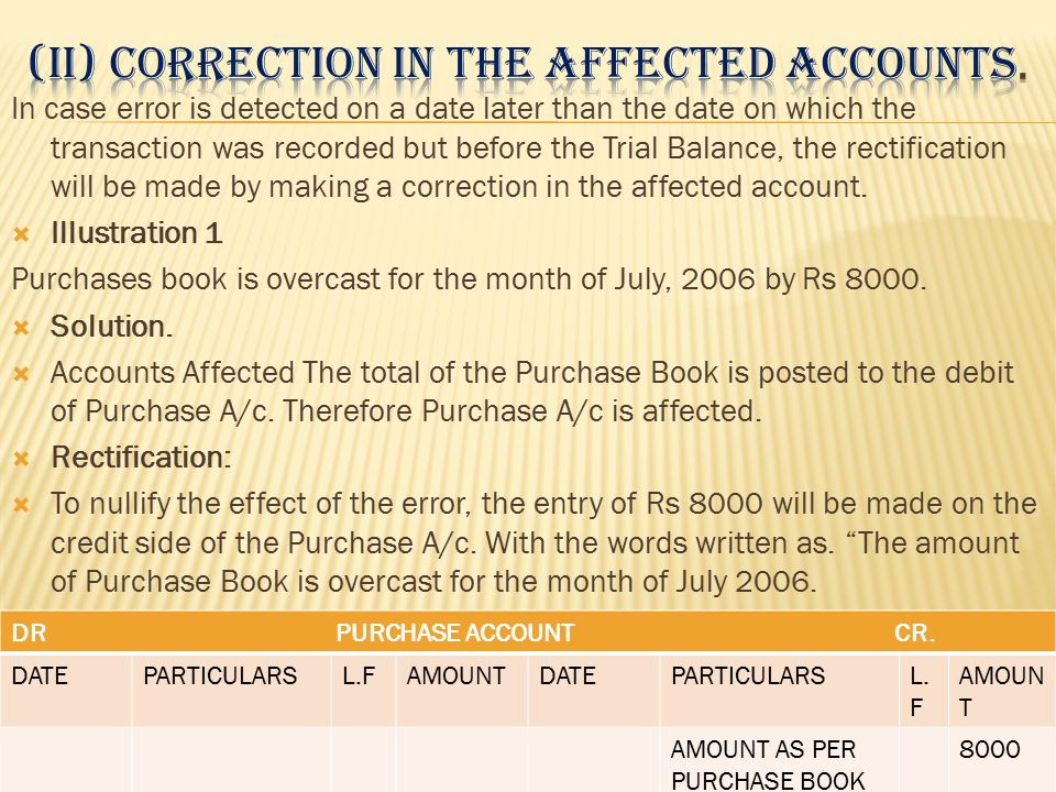 (ii) Correction in the affected accounts.