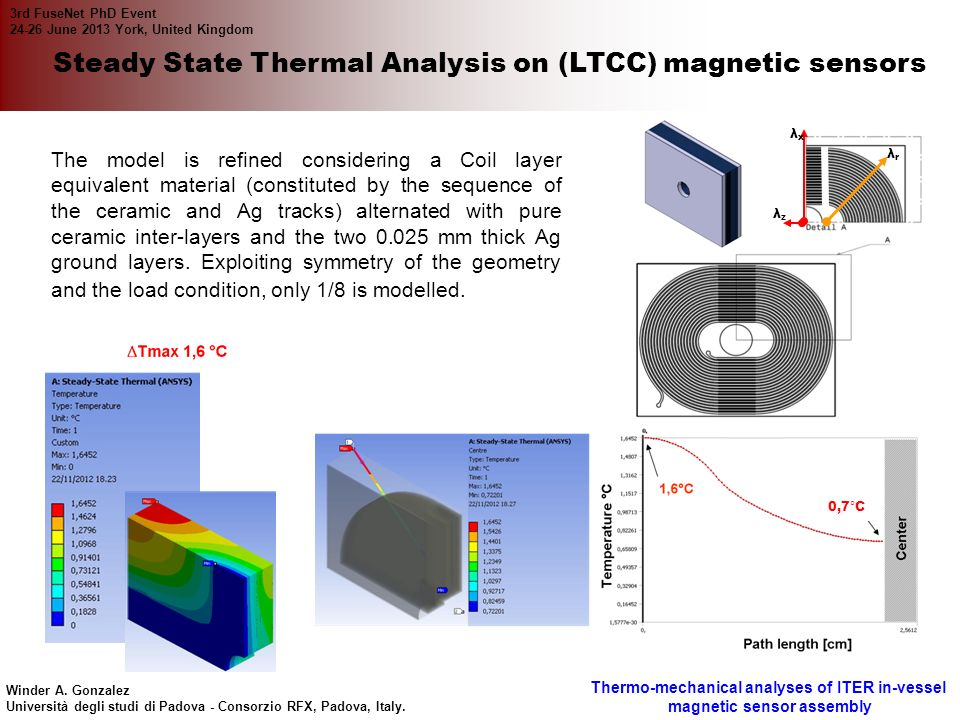 Steady State Thermal Analysis on (LTCC) magnetic sensors