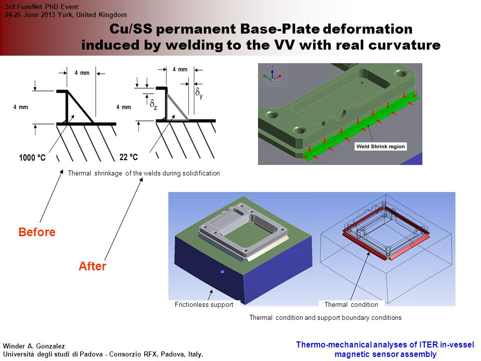 Cu/SS permanent Base-Plate deformation