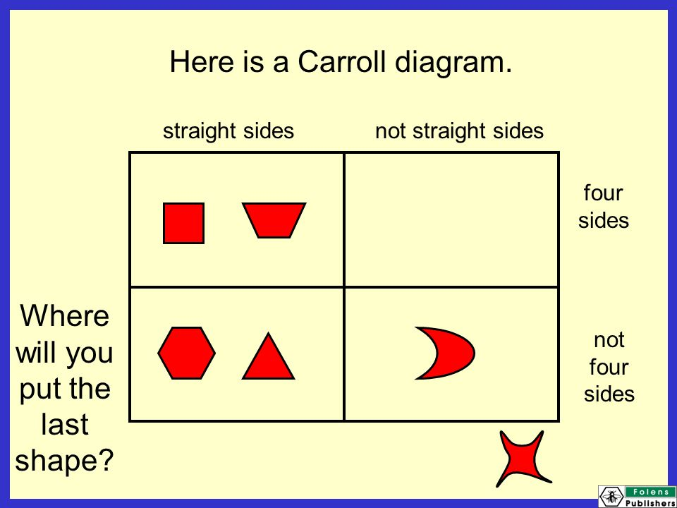 Data handling ppt video online download here is a carroll diagram ccuart Image collections
