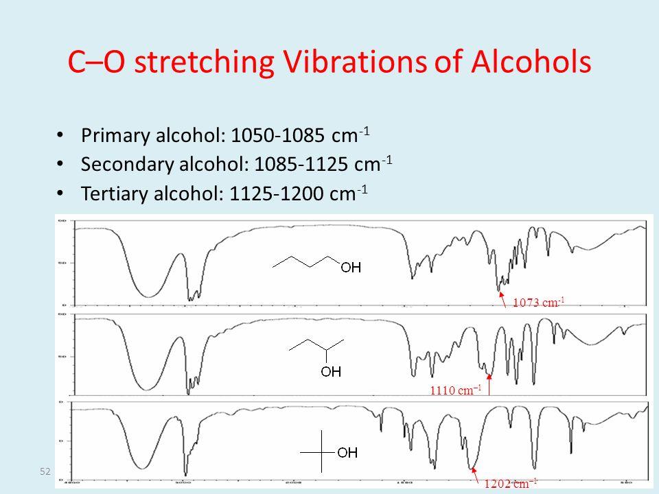 Infrared Spectroscopy Theory And Interpretation Of Ir