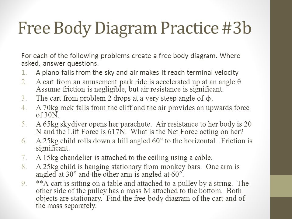 Ap Physics Monday Standards B2b Newton S 2nd Law Objective