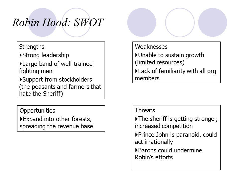 robin hood case study swot