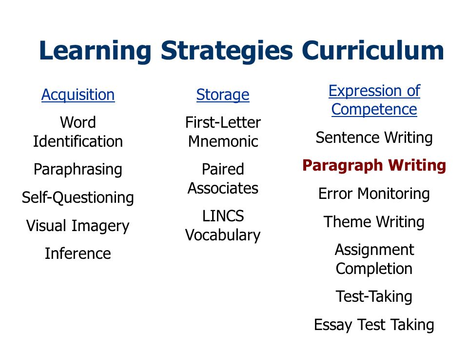 strategies for college writing sentences paragraphs essays A classic format for compositions is the five-paragraph essay it is not the only format for writing an essay, of course, but it is a useful model for you to keep in mind, especially as you begin to develop your composition skills.