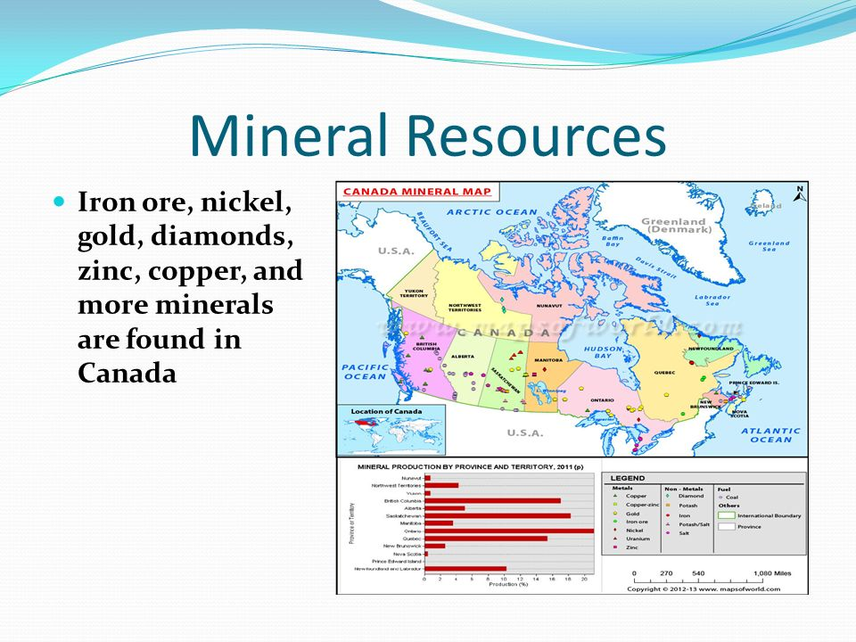 Natural Resources In The Arctic Ocean
