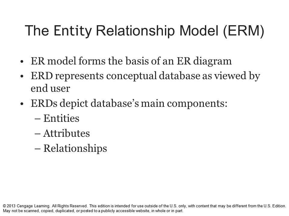 Chapter 7 data modeling with entity relationship diagrams ppt the entity relationship model erm ccuart Gallery
