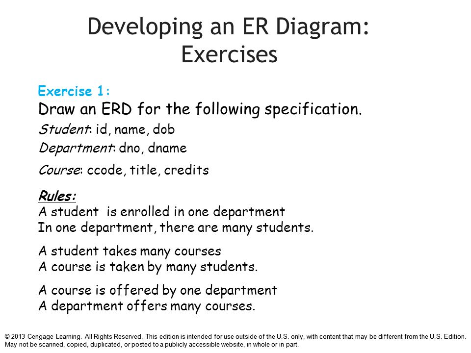 chapter 7 data modeling with entity relationship diagrams ppt Simple ER Diagrams developing an er diagram exercises