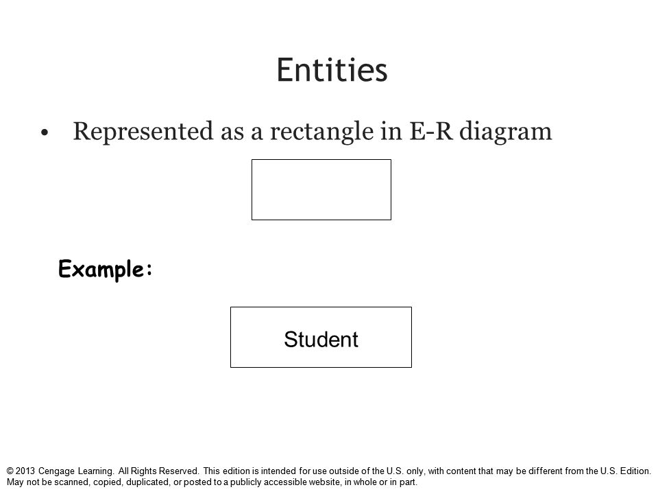 Chapter 7 Data Modeling With Entity Relationship Diagrams Ppt