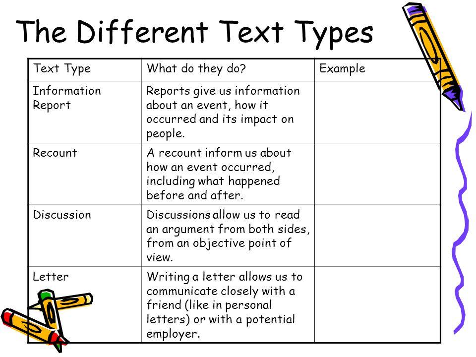 description text type examples