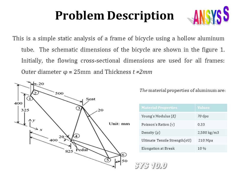 Workshop Bicycle Frame Design Optimization Ppt Video Online