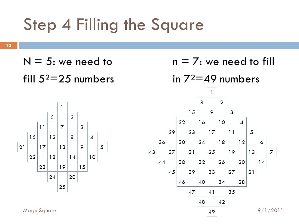 Magic Square By Andrea Schweim  - ppt video online download