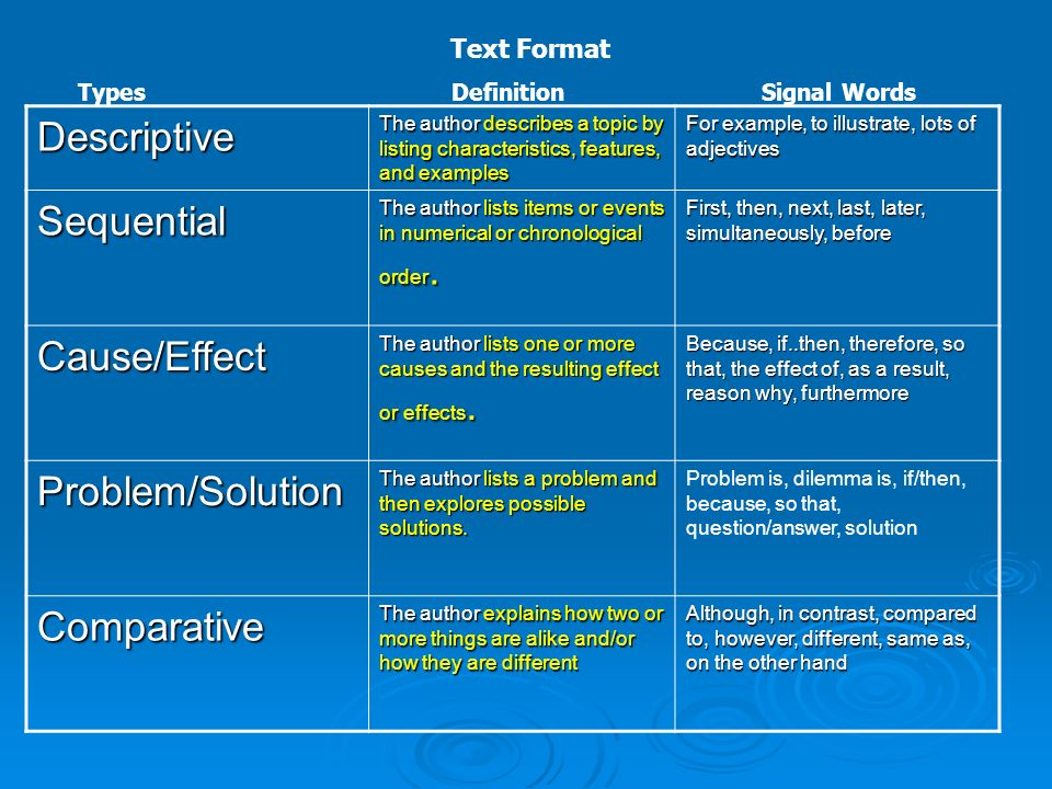 list of cause and effect examples