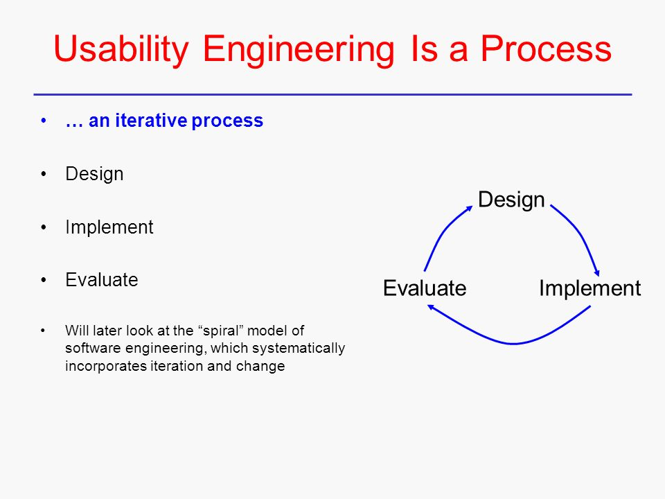 Usability Of Interactive Systems Ppt Download