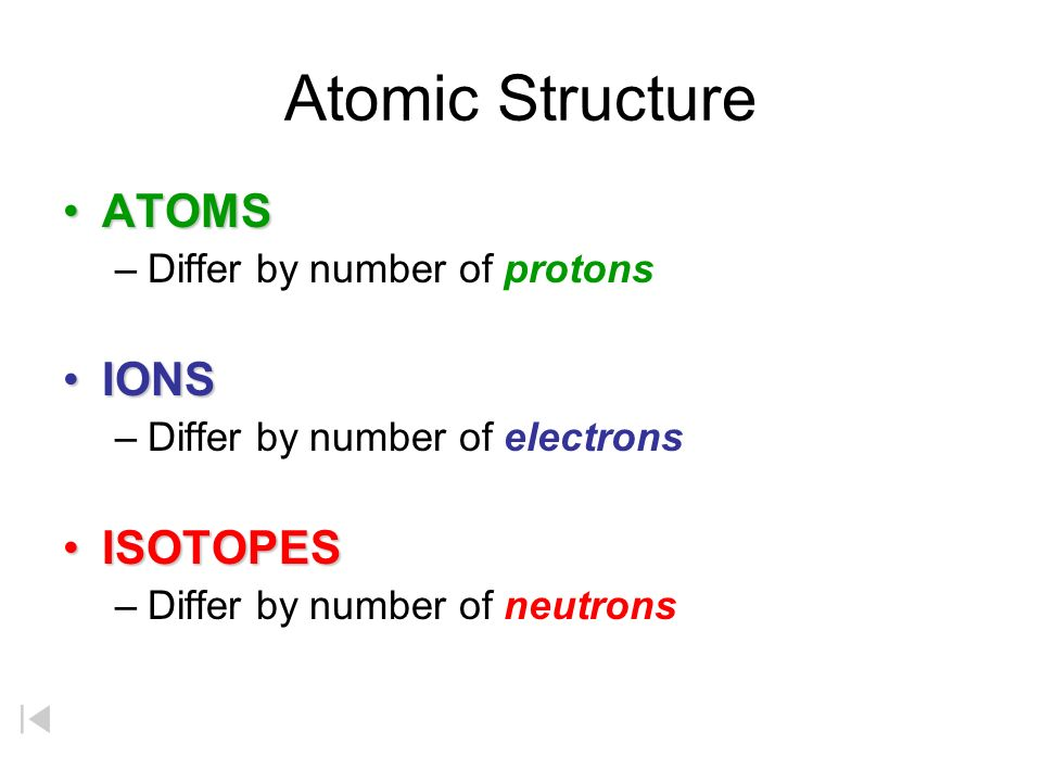 atomic structure atoms ions isotopes differ by number of protons ppt download. Black Bedroom Furniture Sets. Home Design Ideas