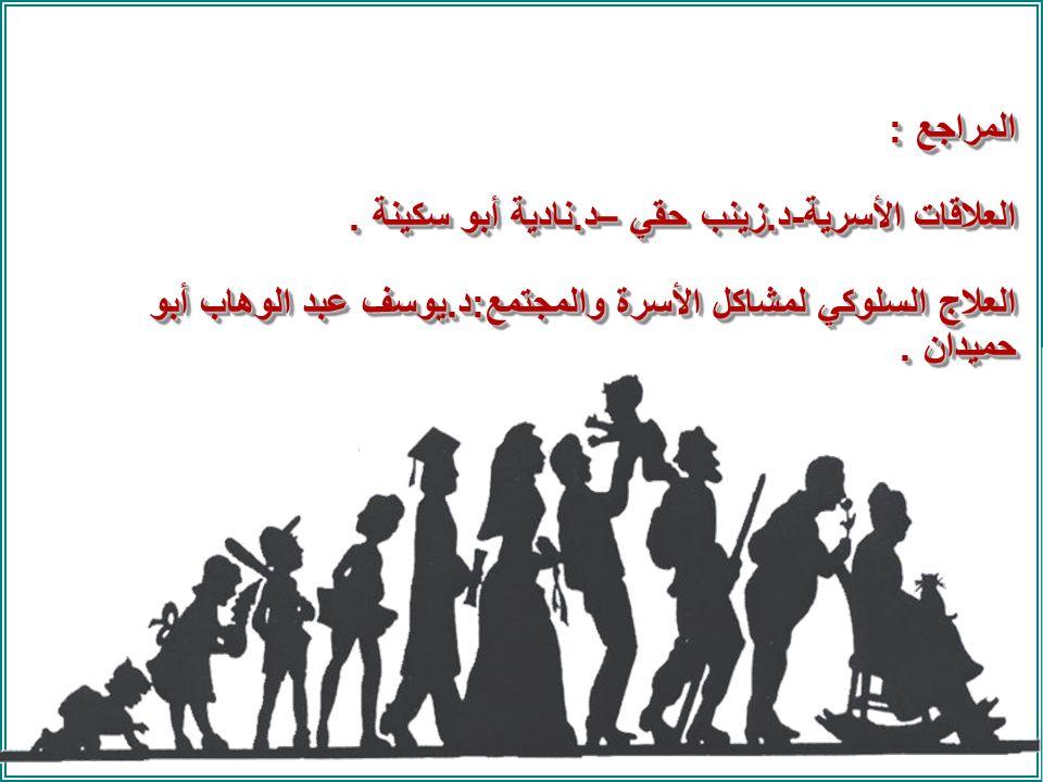 1386cb8f786e7 المراجع   العلاقات الأسرية-د. زينب حقي –د. نادية أبو سكينة