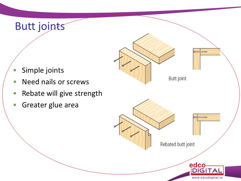 WOOD MATERIALS TECHNOLOGY 4th Edition - ppt download