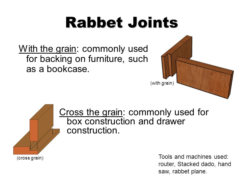 Wood Joinery Common Wood Joints Ppt Video Online Download
