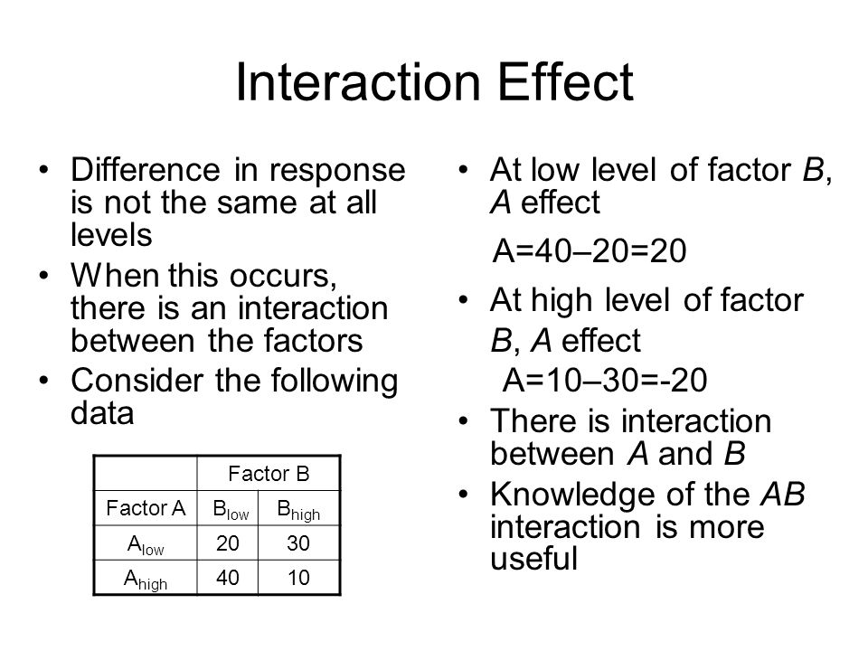 Design Of Experiments With Several Factors - ppt video