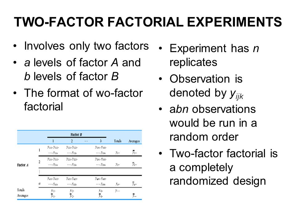 Two Factor Factorial Experiments