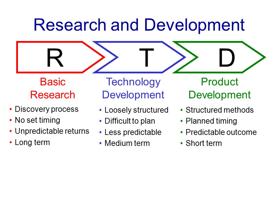 Product Design And Development Ppt Ulrich