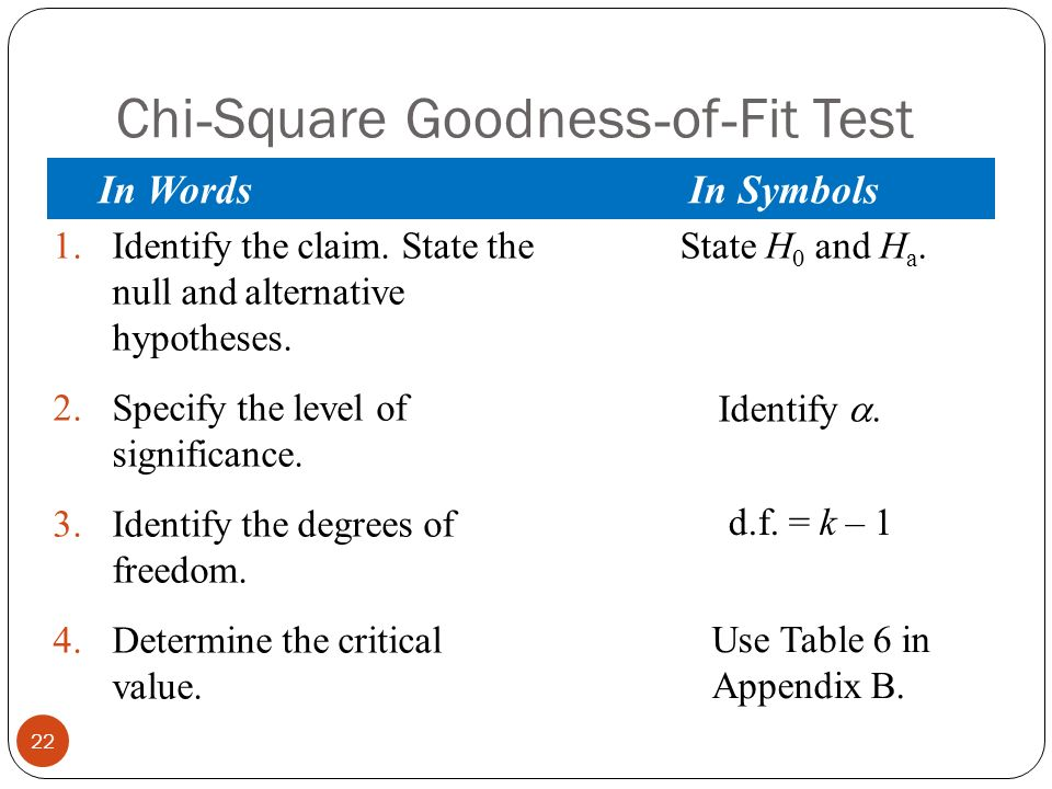 Chapter 10 Chi Square Tests And The F Distribution Ppt Download