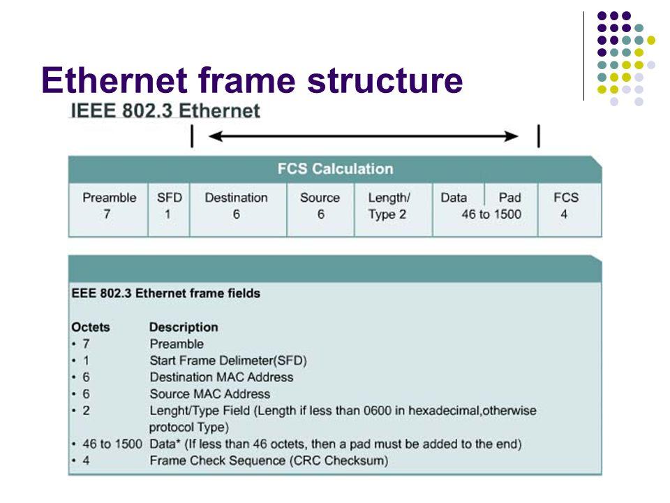 Semester 1 Module 6 Ethernet Fundamentals - ppt download