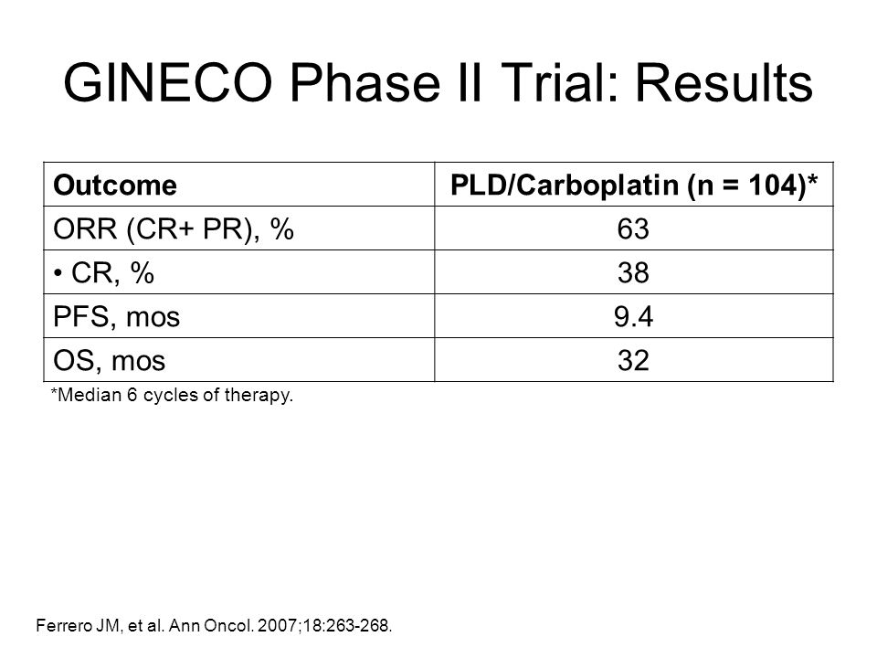 GINECO Phase II Trial: Results