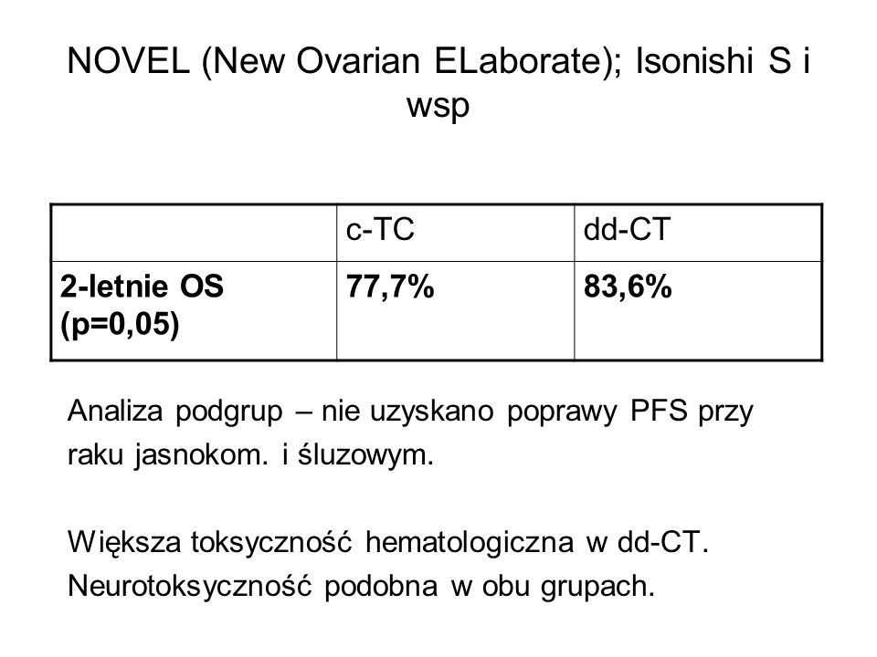 NOVEL (New Ovarian ELaborate); Isonishi S i wsp